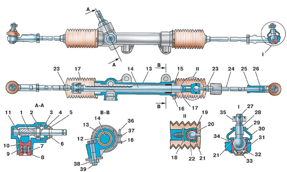 Рулевые тяги ремонт